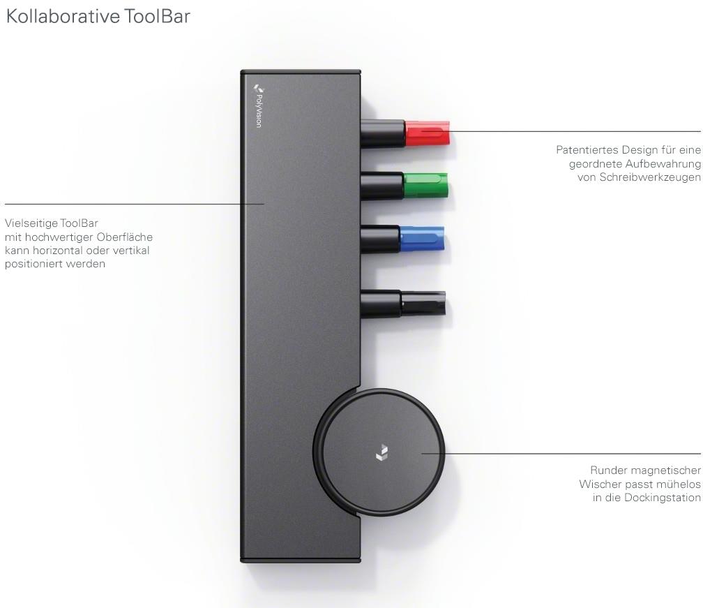 Diagramm der PolyVision kollaborativen ToolBar, die die Oberfläche, den Markerhalter und den runden Magnethalter für den Radierer erklärt
